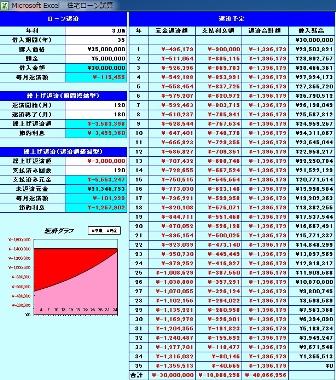 Excel住宅ローン試算1